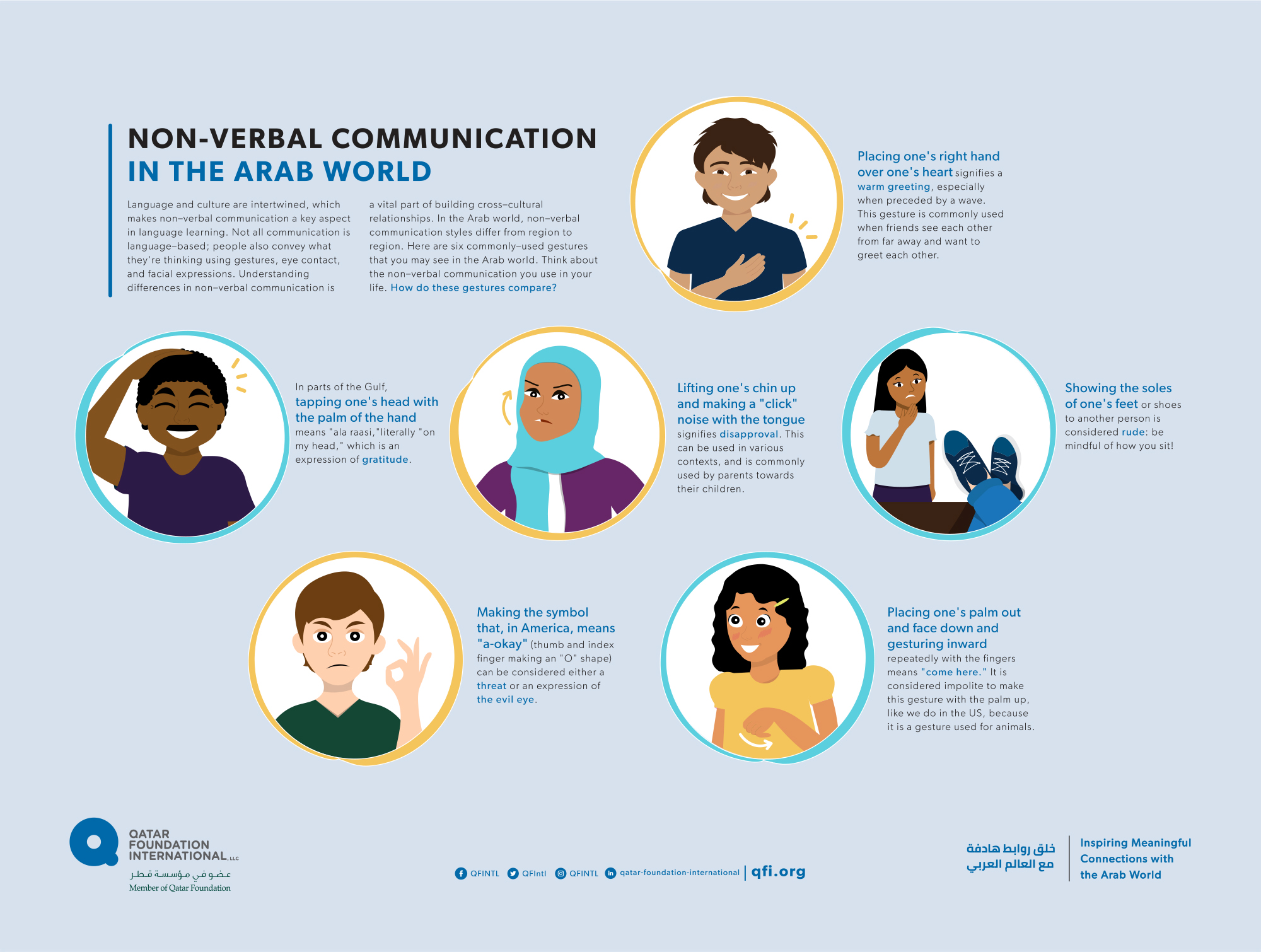 Infographic Non Verbal Communication In The Arab World Qfi