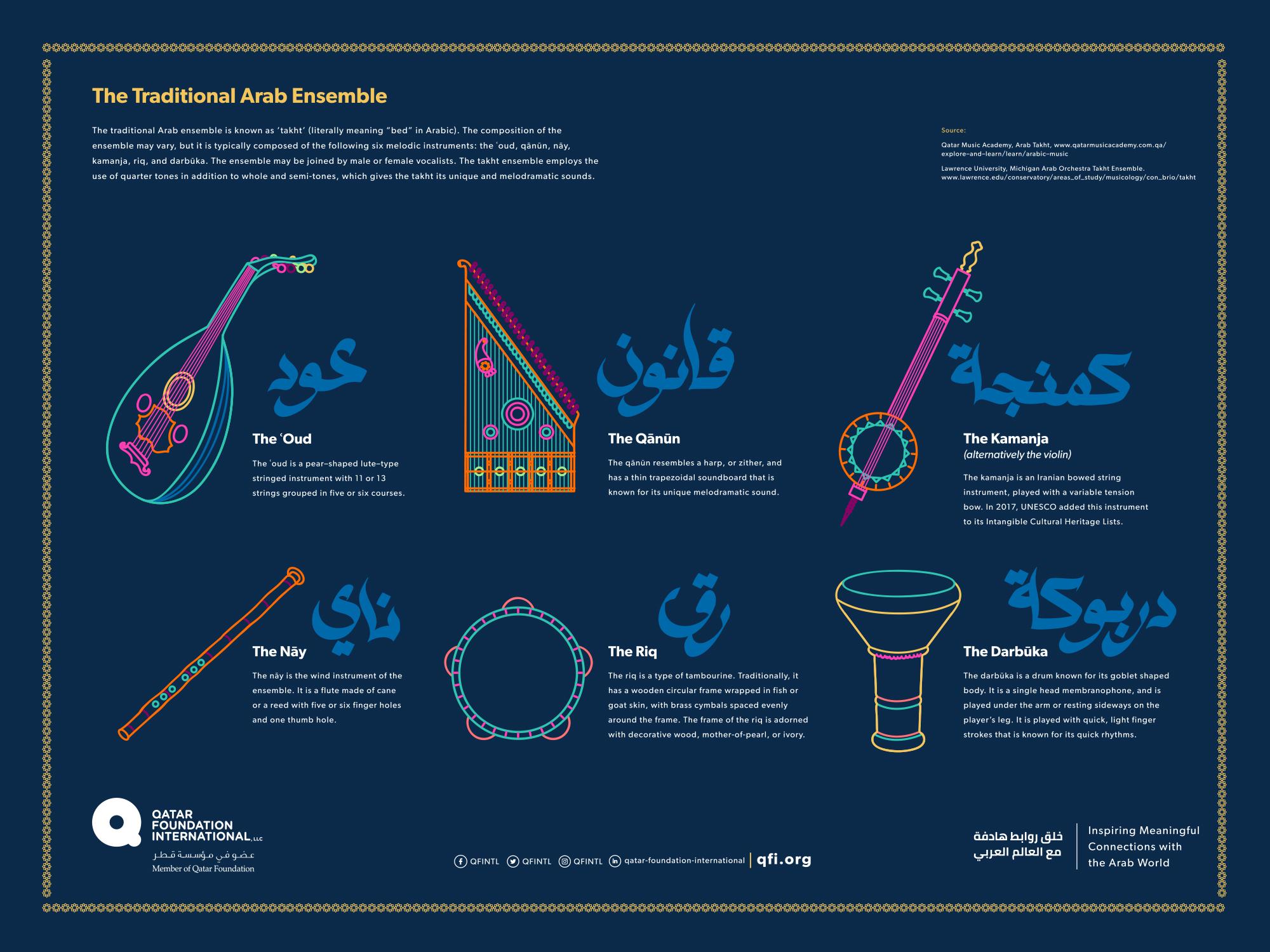Traditional Arab Ensemble